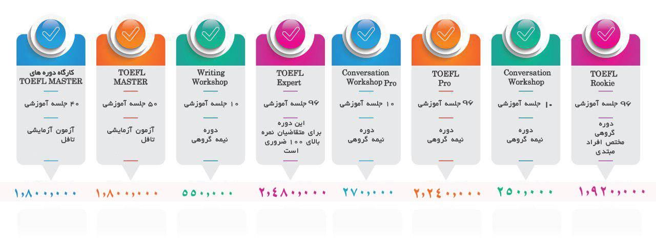 جدول دوره هایpre TOEFL - TOEFL