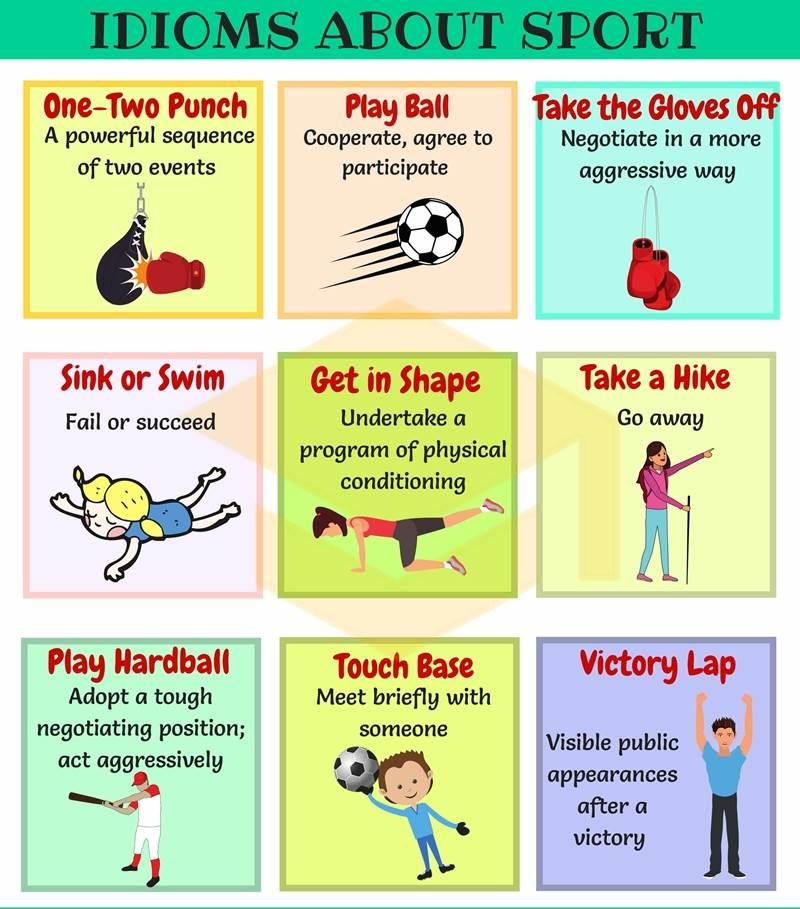 اصطلاحات ورزشی به انگلیسی